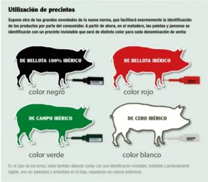 Clasificación cerdo ibérico
